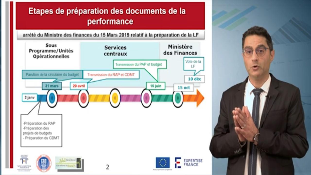 Calendrier de préparation des documents de performance