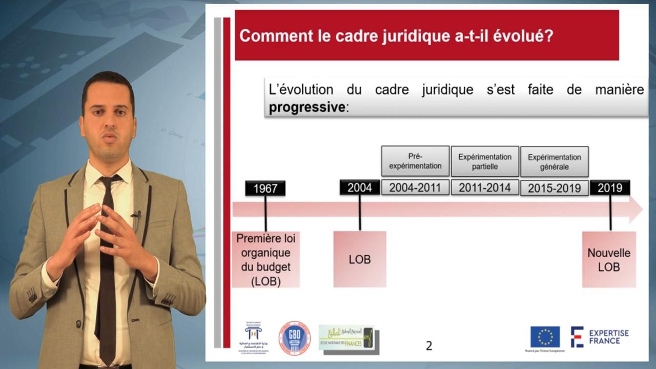 Evolution du cadre juridique de la GBO